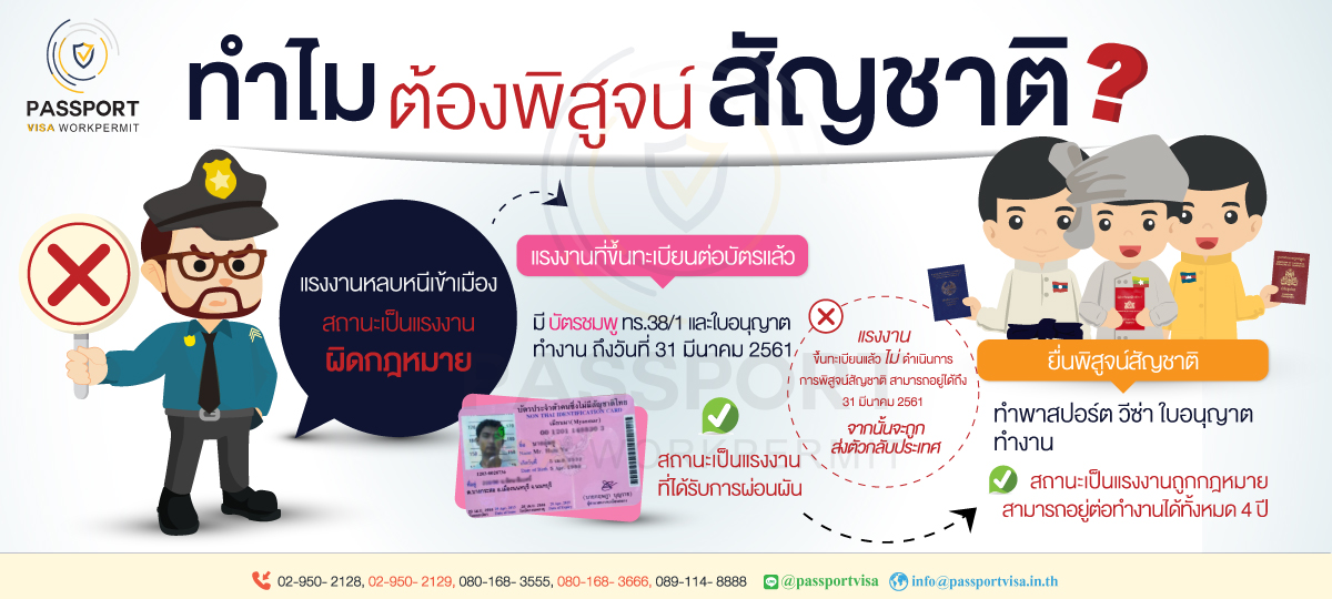 WHYDOPASSPORT_final-thai-passport