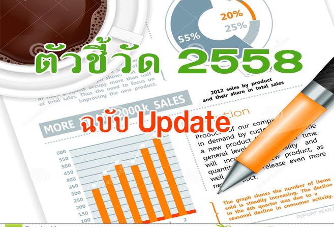 คู่มือยุทธศาตร์ ตัวชี้วัดและแนวทางการจัดเก็บข้อมูล กระทรวงสาธารณสุข ปีงบประมาณ2558(ฉบับปรับปรุงล่าสุดวันที่่ 8 มกราคม 2558)